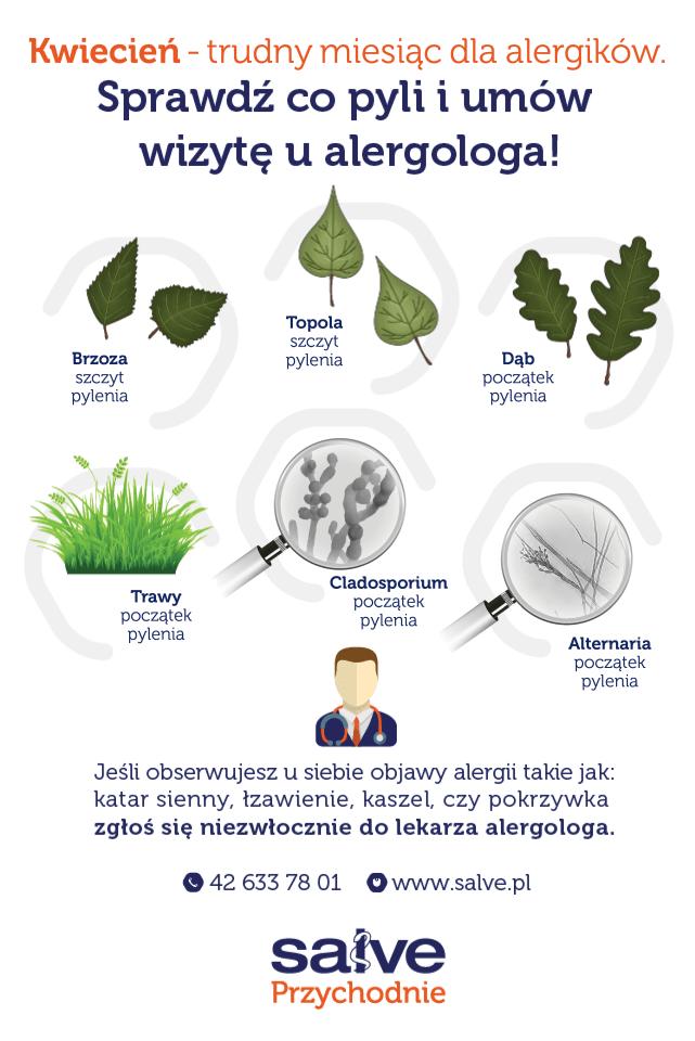 grafika kalendarz dla alergików – jakie rośliny pylą wkwietniu