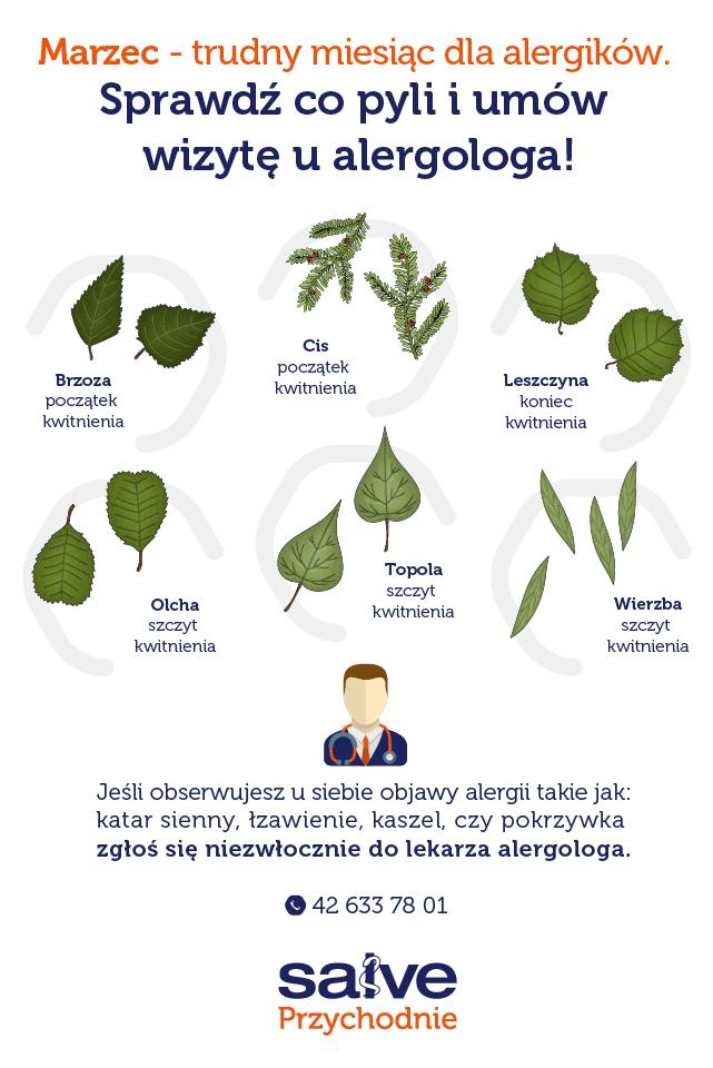 grafika kalendarz dla alergików – jakie rośliny pylą wmarcu